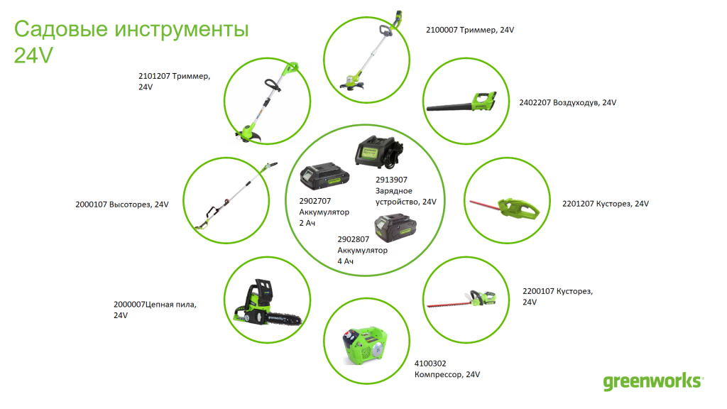 akkumulyator greenworks tools russia voltage