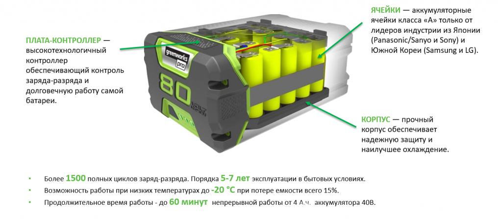 akkumulyator greenworks.png